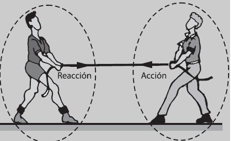 Ejemplos de las leyes de Newton