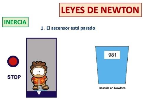 Ley de Newton relacionada con la inercia