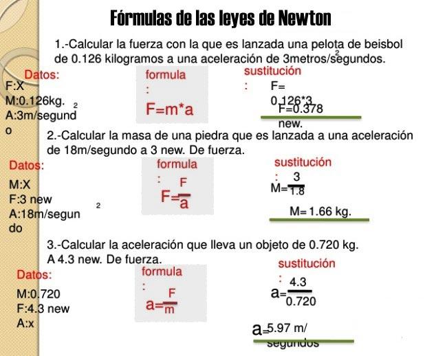 ¿Cuáles son las fórmulas de las leyes de Newton?