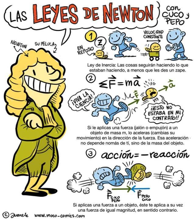 Leyes de Newton para niños