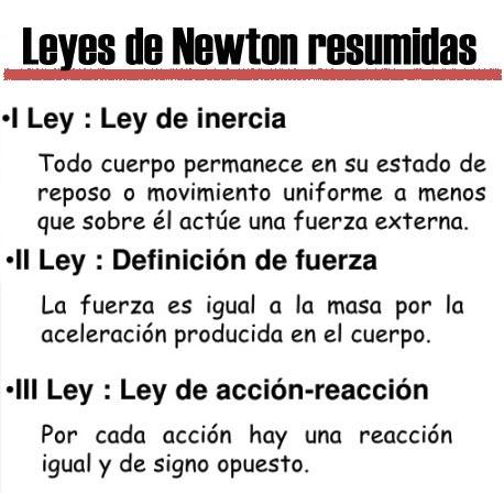 Leyes de Newton resumidas