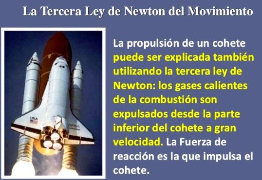 Relación de las leyes de Newton con la química